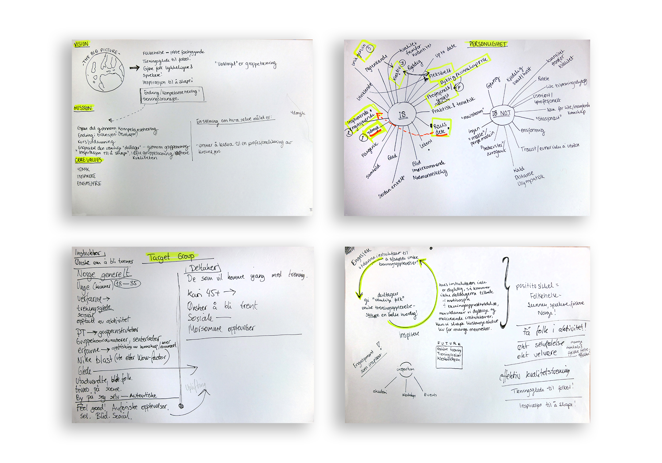 Notes from the workshop.