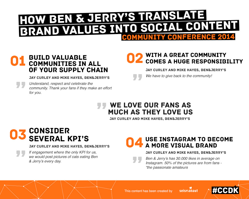 I had a graphic designer create these take aways real time on the conference. They were a big success on Twitter.