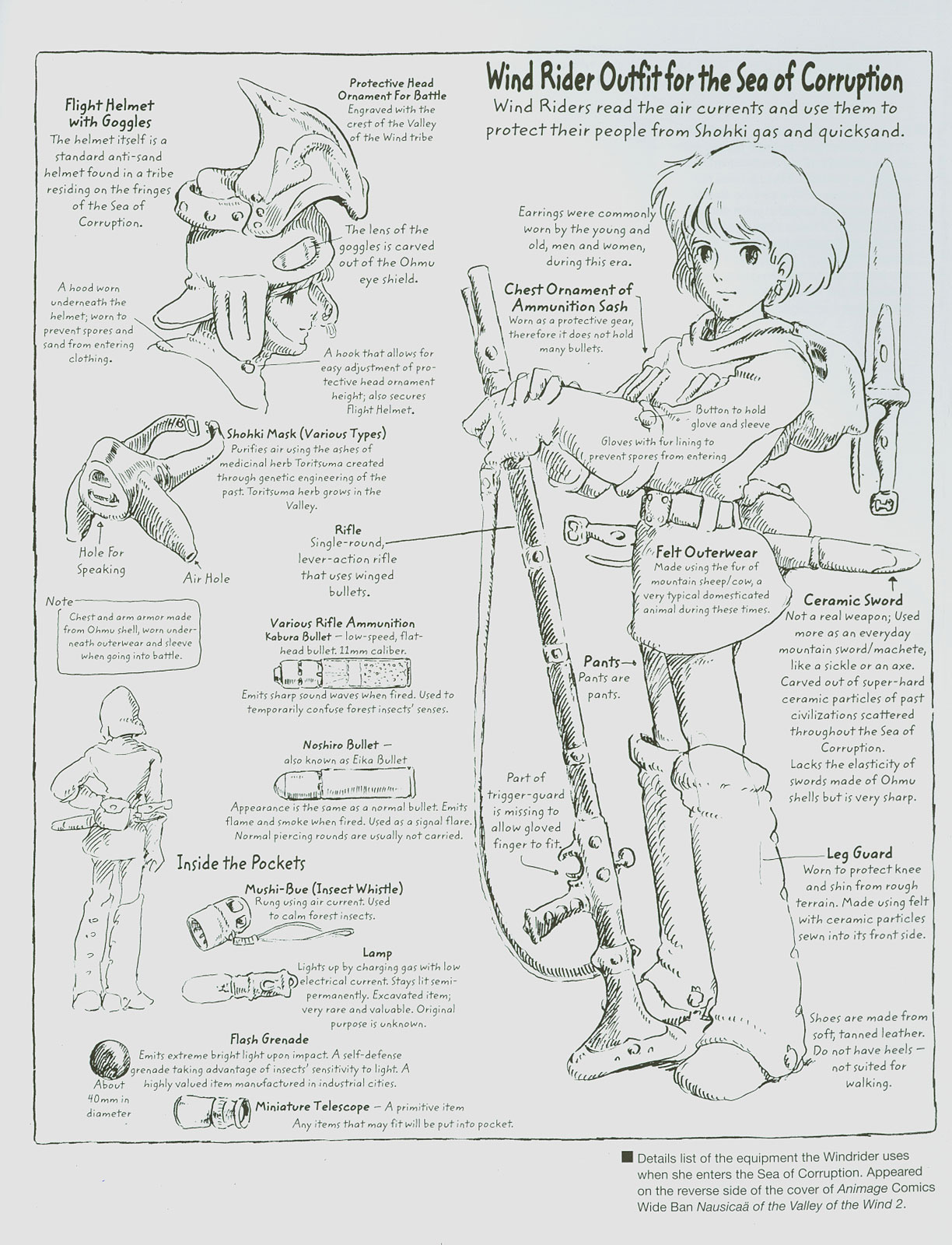 nausicaa_of_the_valley_of_the_wind_concept_art_character_00.jpg