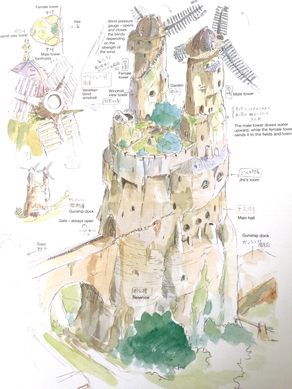 Production-Sketches-and-Concept-Work-for-Nausica-of-the-Valley-of-the-Wind-Hayao-Miyazaki-nausicaa-of-the-valley-of-the-wind-40590599-960-1280.jpg