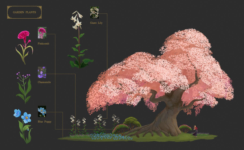 PlantsAndFoliage+copy.jpg