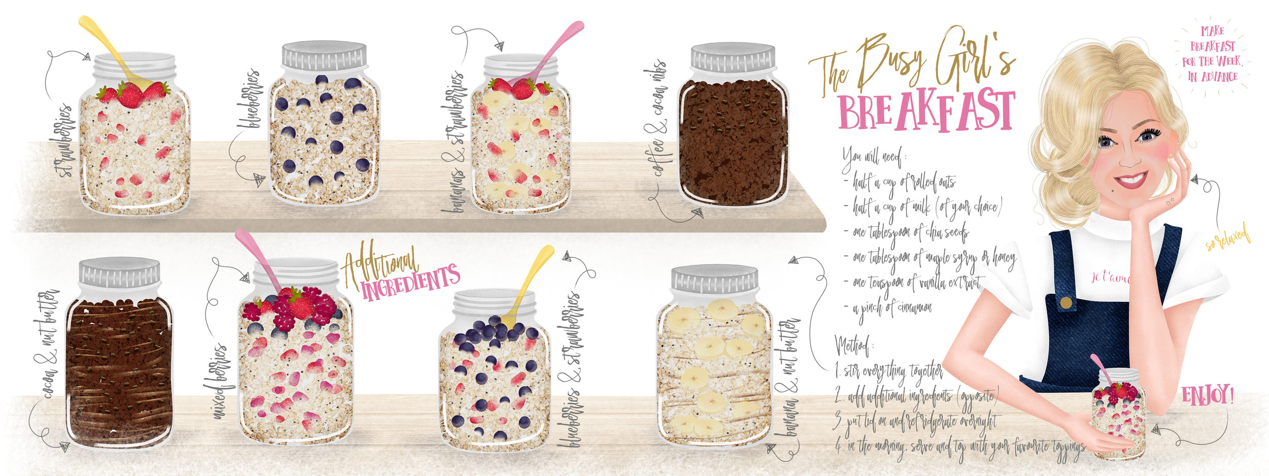 The Busy Girl's Breakfast  – make-ahead overnight oatmeal jars, that can be stored in the fridge for a week.