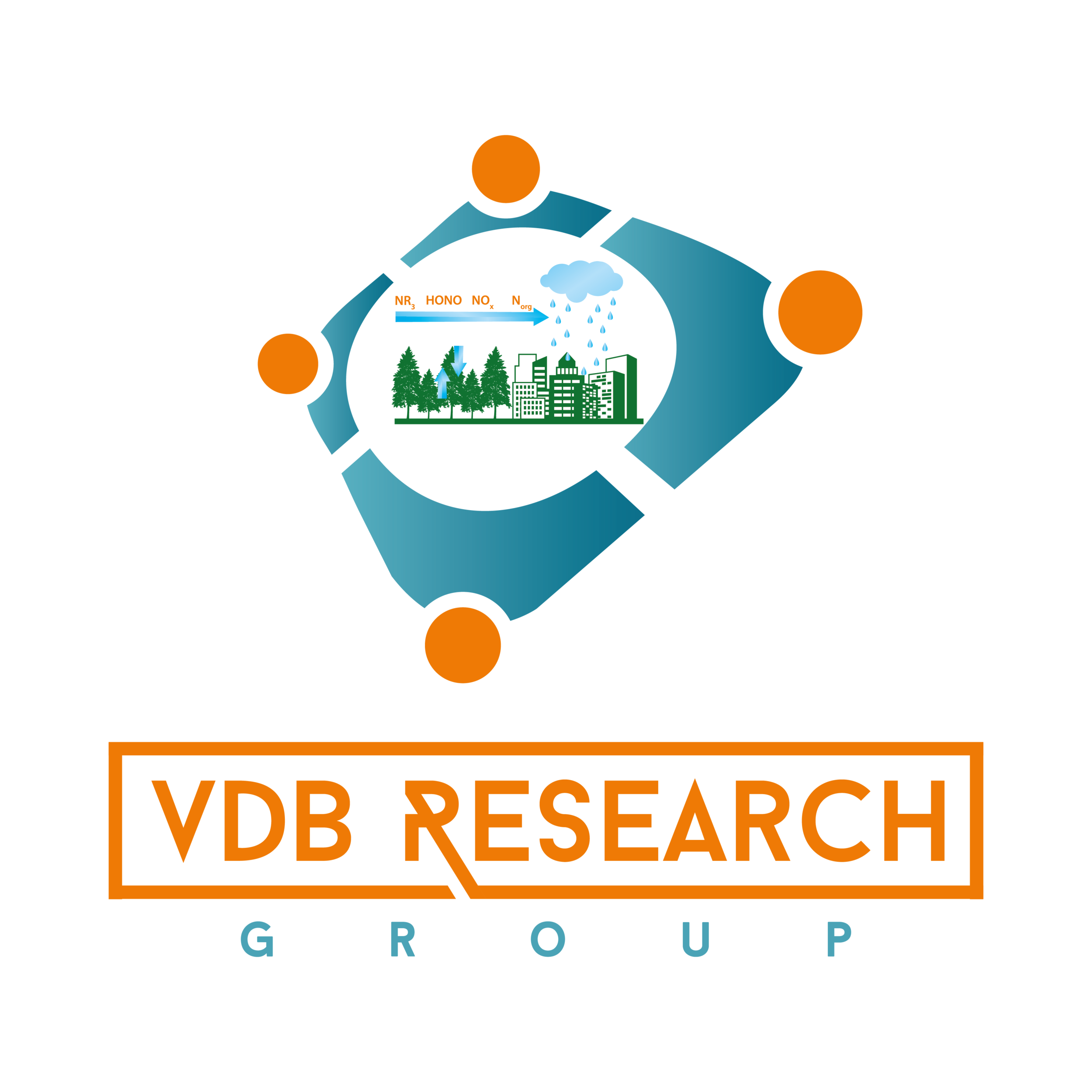 VDB Research Group