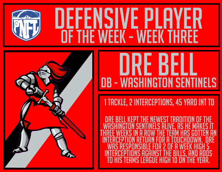 Weekly Awards — Pacific Northwest Football League