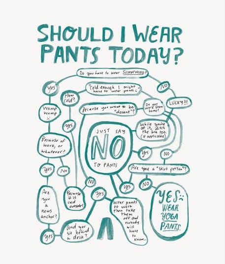 Chipper Things Should I Wear Pants Today Flowchart