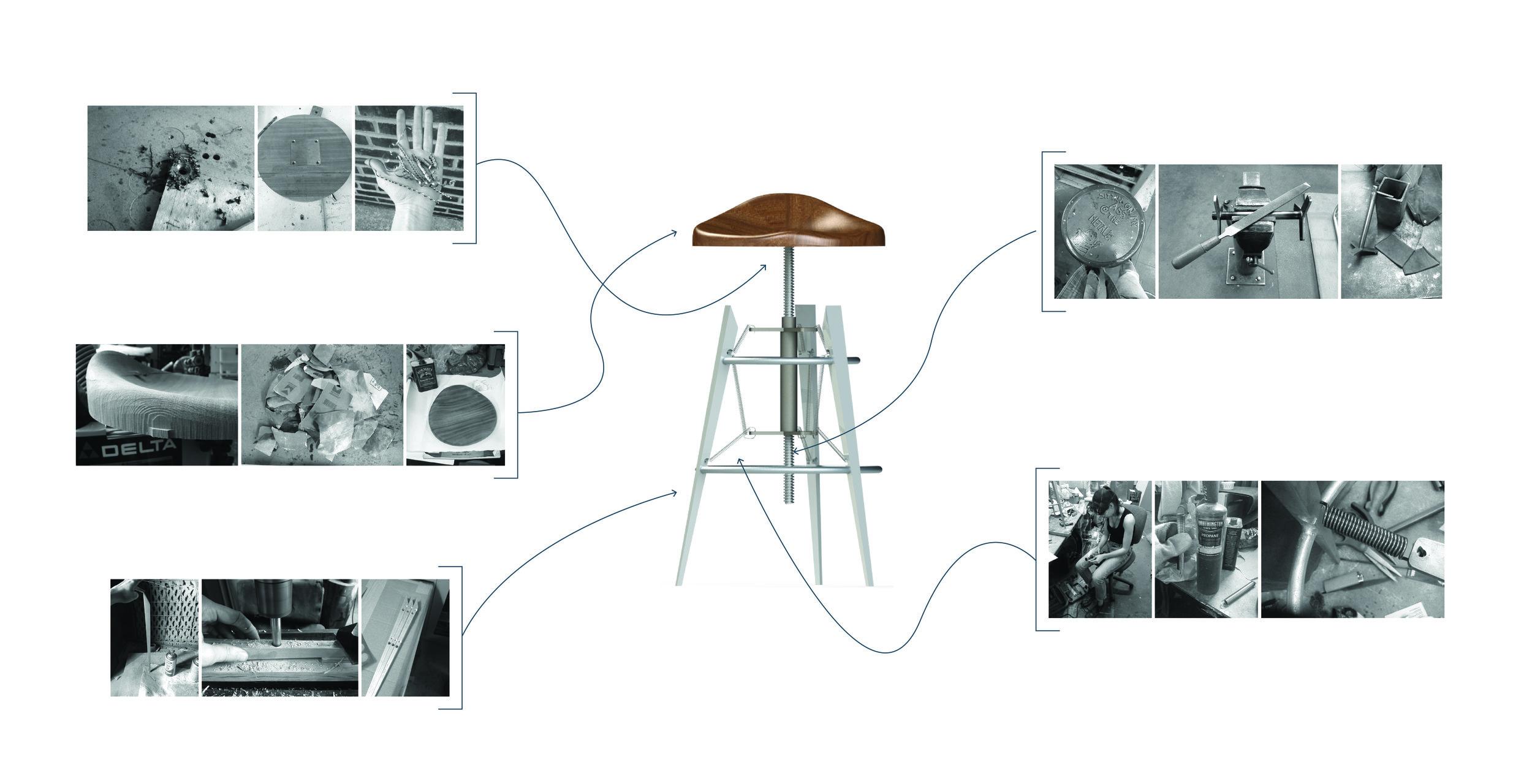 stool production spread.jpg
