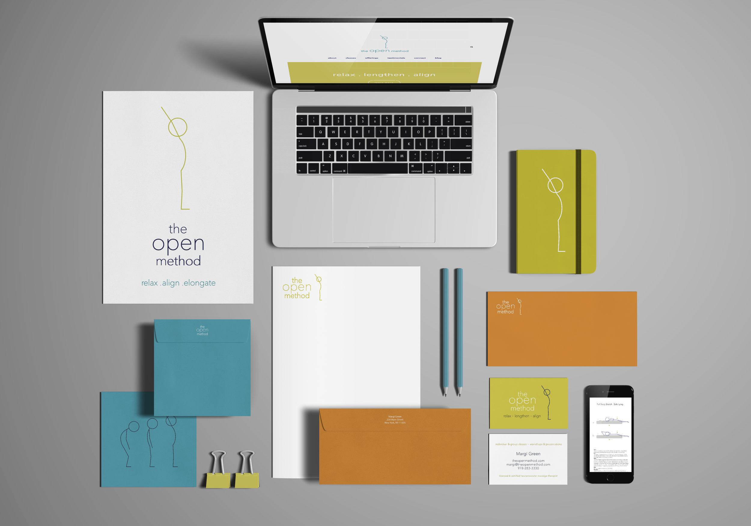 the open method -