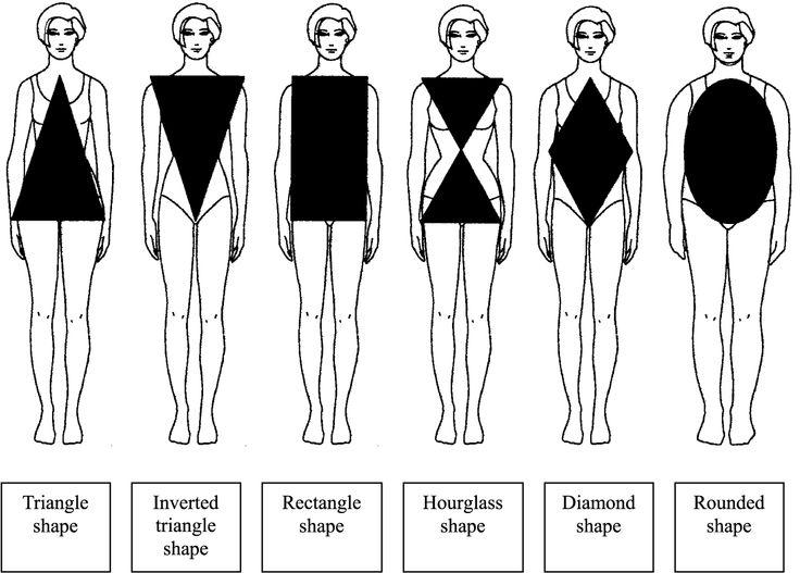 bodyshapes.jpg