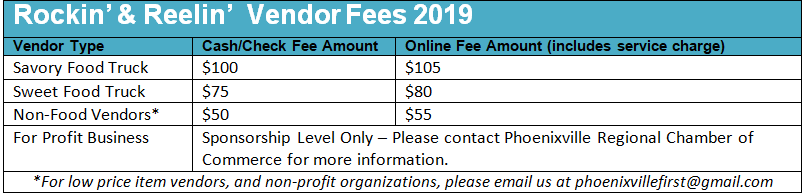 Rockin' & Reelin' Vendor Fee Information  You are only required to pay the fee after acceptance to the events.