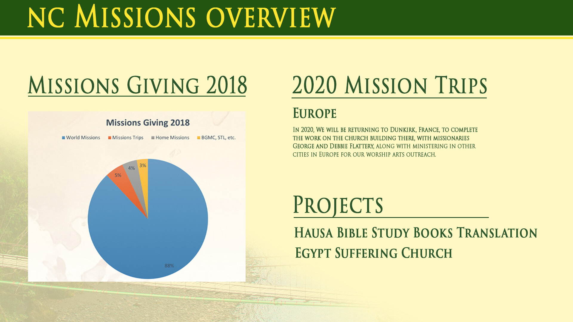 NC Missions Overview.jpg
