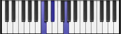 C Minor, in root position