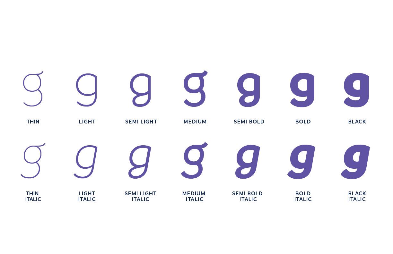 Branding font family