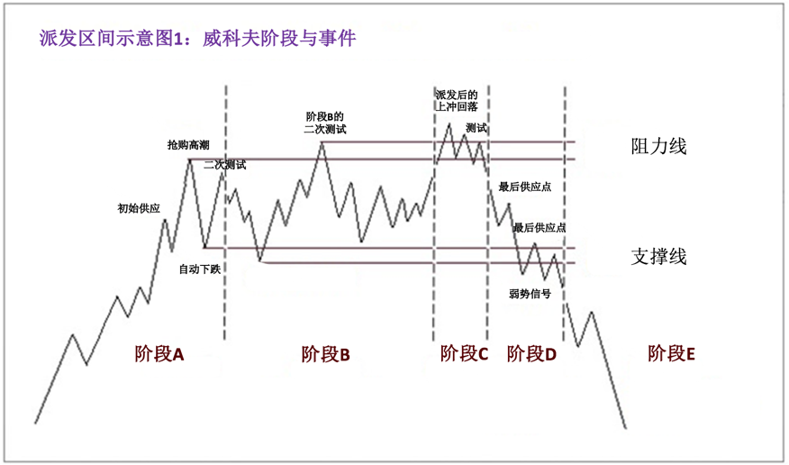 Chinese Distribution Schematic 1.png
