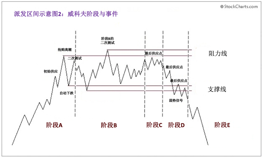 Chinese distribution schematic 2.png