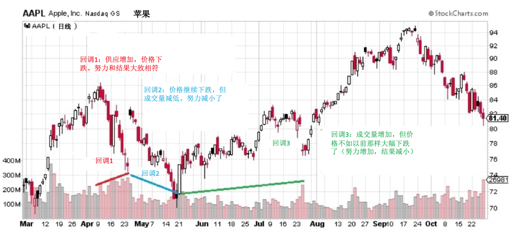 Chinese AAPL 1.png