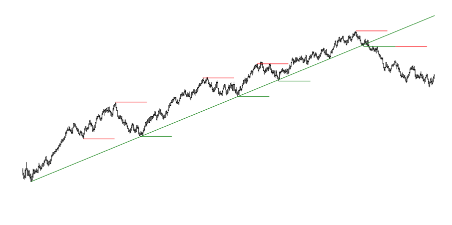 Alex chart2.png