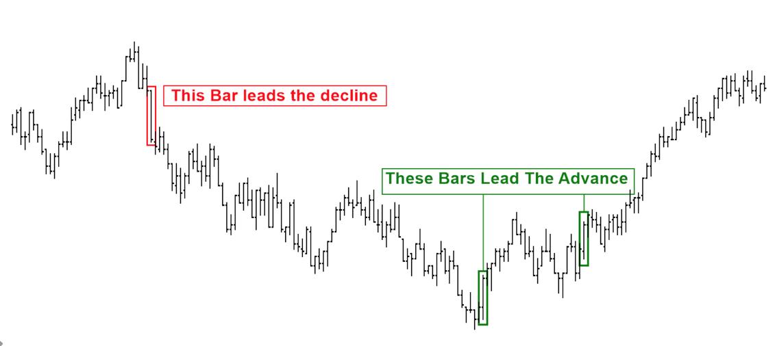 Alex bar chart #1.png