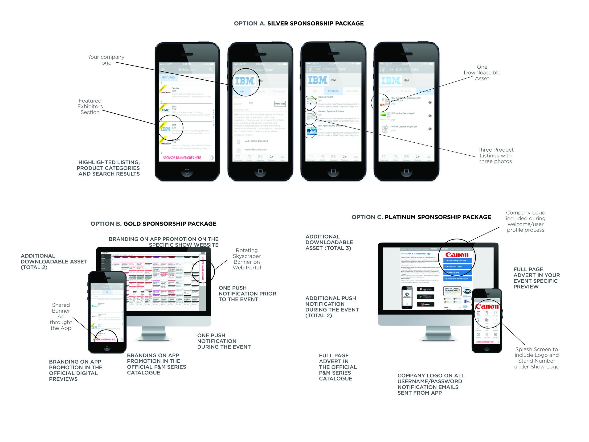 App Sponsorship Packages Facilities