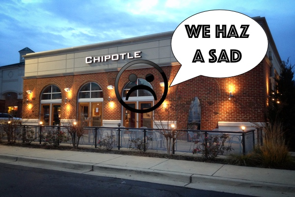 chipotle lawsuit