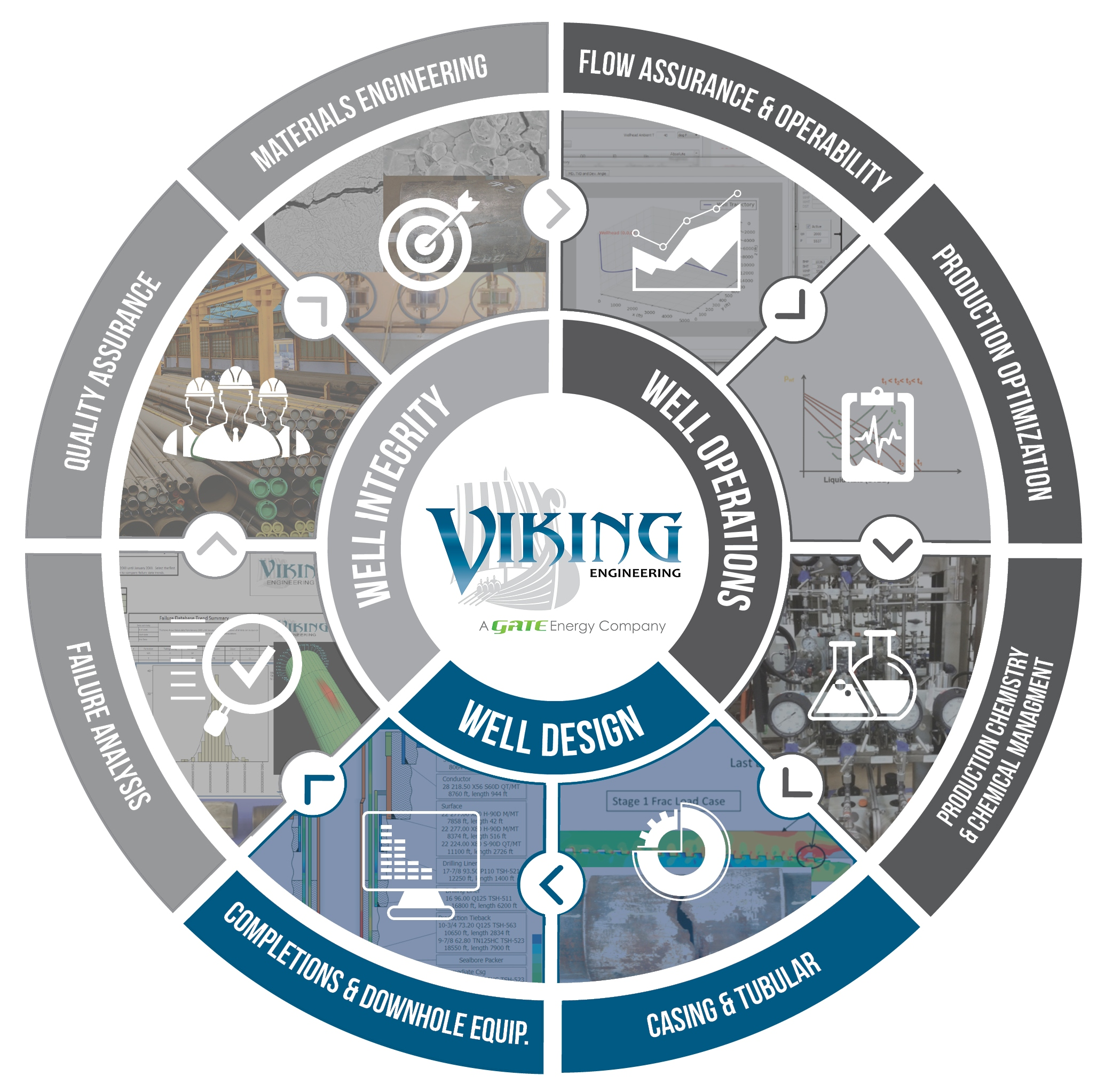 Infographic - Flyer - Well Engineering - General (2019-Feb).jpg