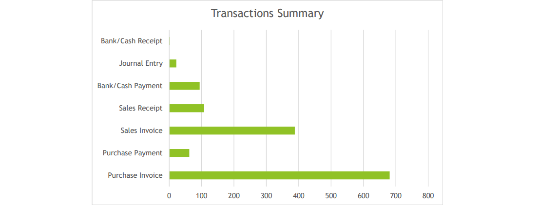 car transactions summary3.png