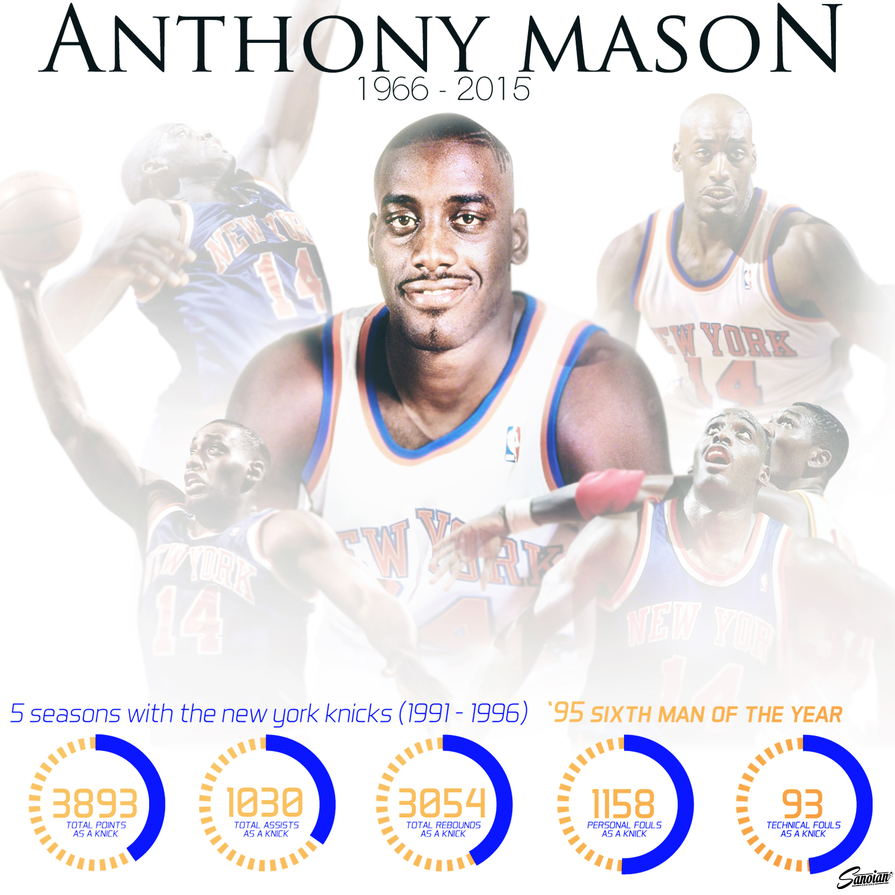 Anthony Mason Infographic Tribute