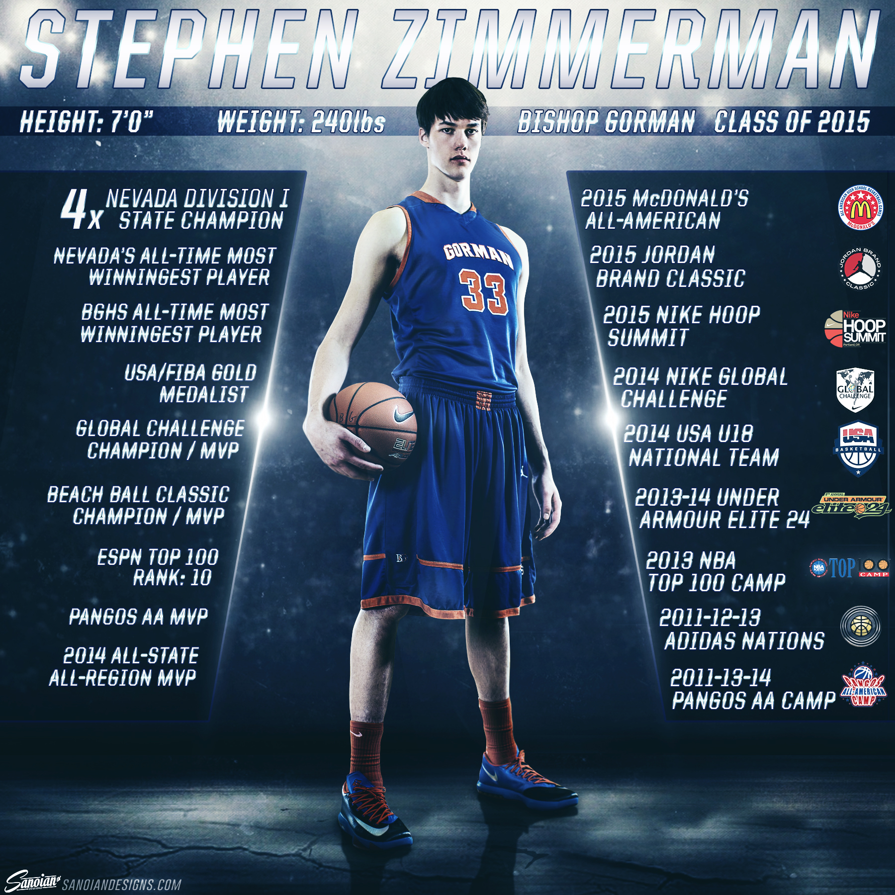 Stephen Zimmerman - Bishop Gorman