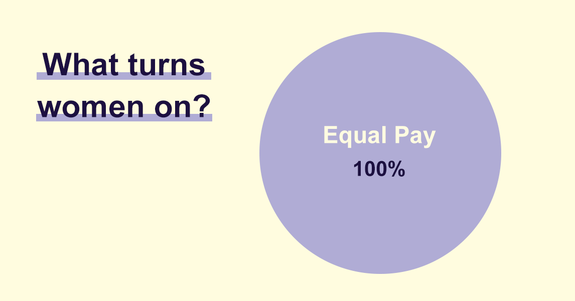 Phase-3-Equal-Pay-01.png