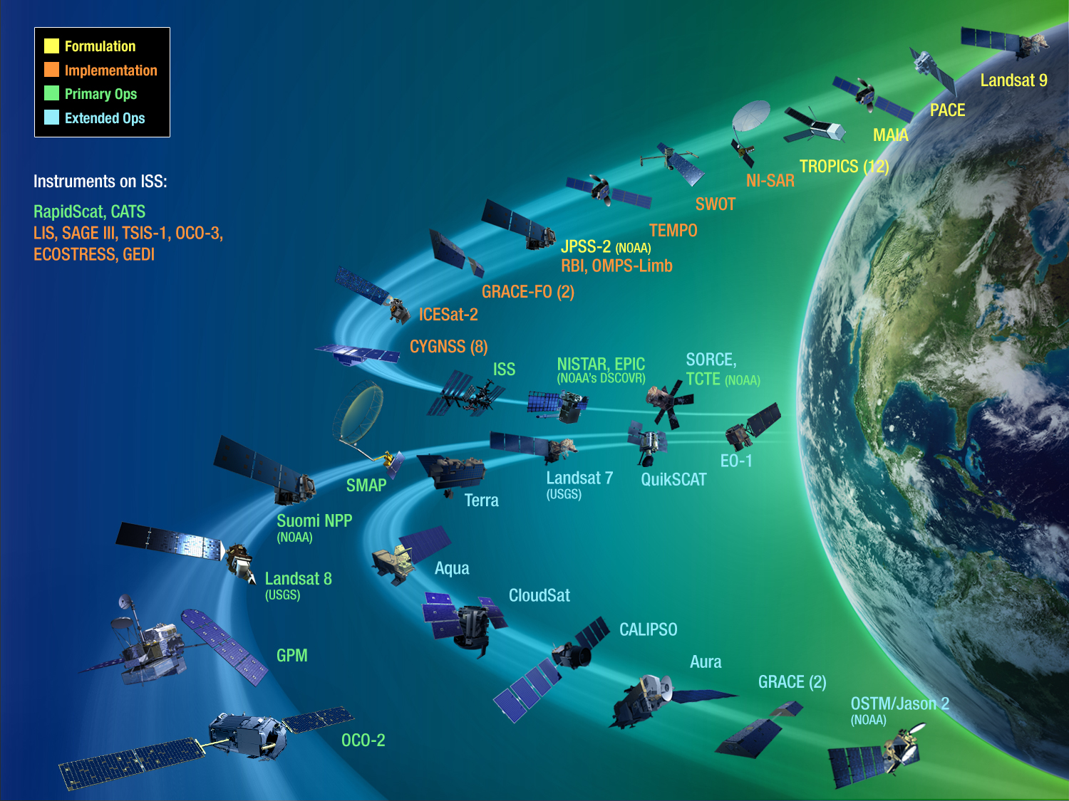 NASA's Earth observation satellites, both current and future missions. Credit: NASA