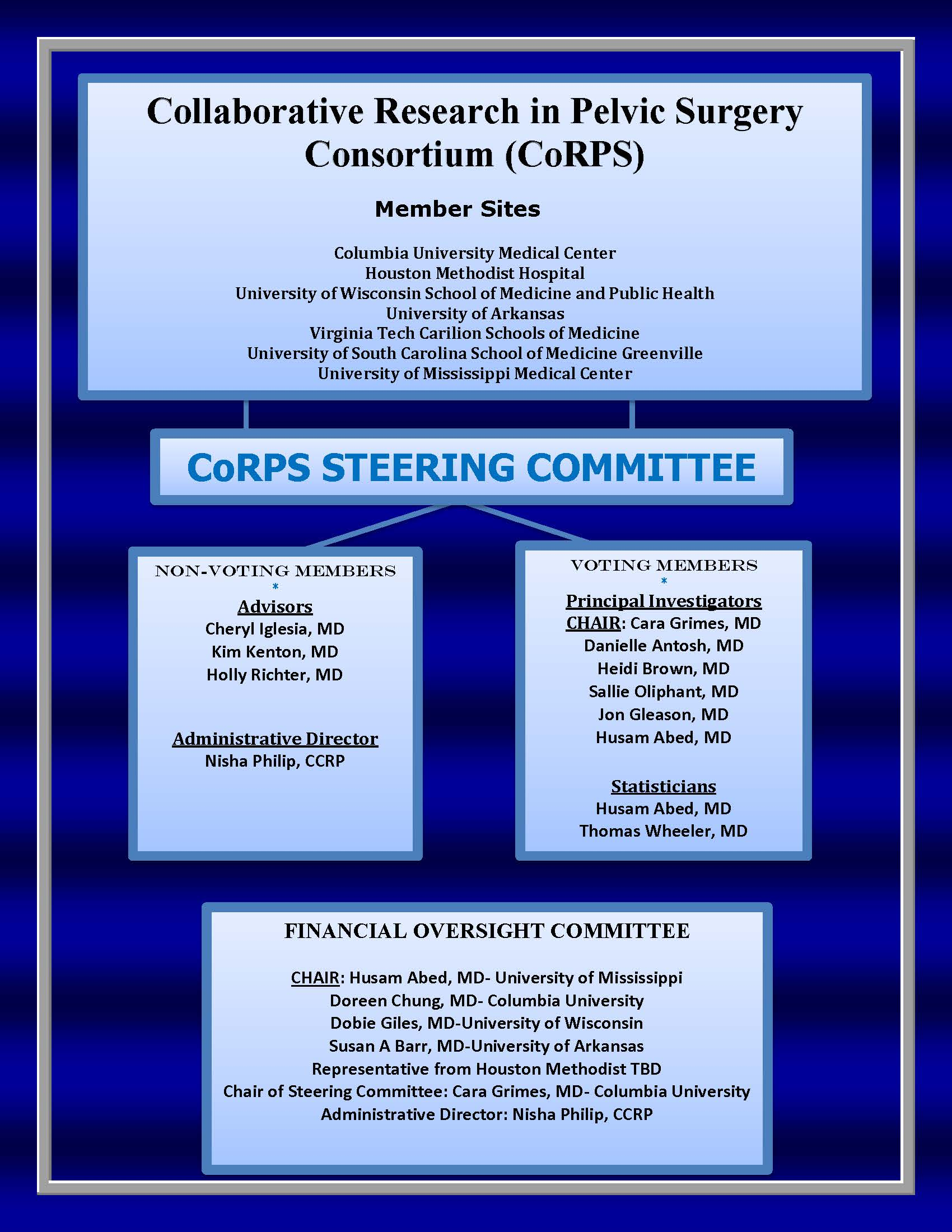 0a_Flowchart_CoRPS_Committee_12.22.2016.jpg