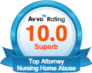 Top Palm Beach Nursing Home Abuse Lawyer