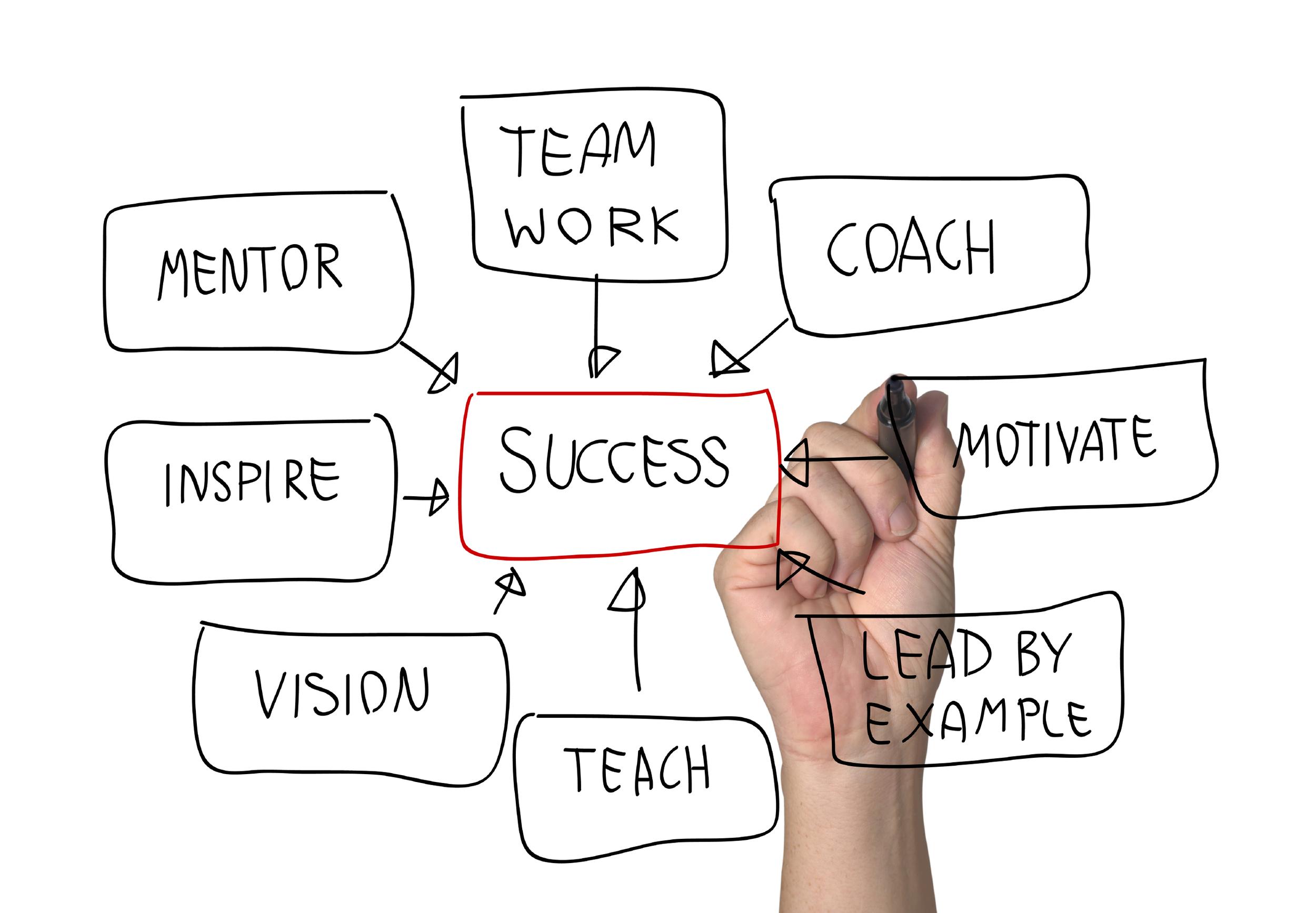 coaching-and-mentoring-workshop.jpg