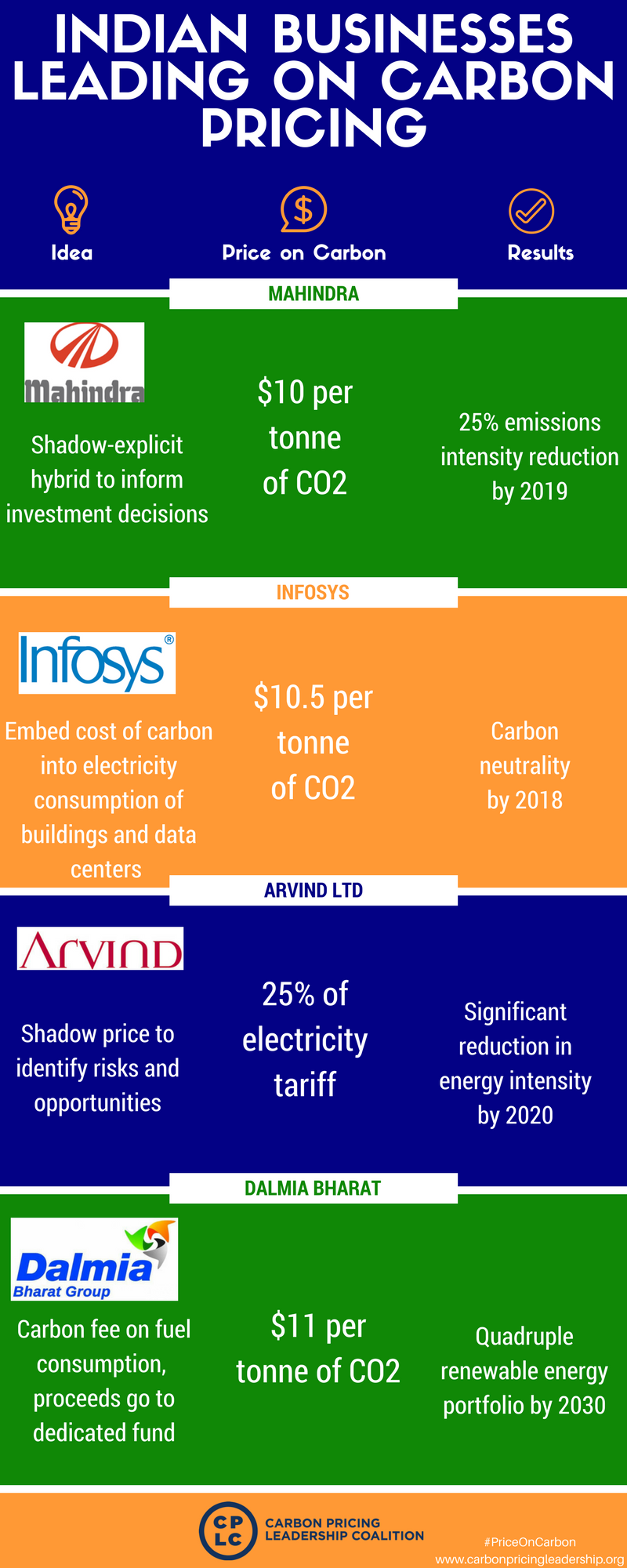 Carbon Pricing in India Poster_Infographic_11_24 (1).png