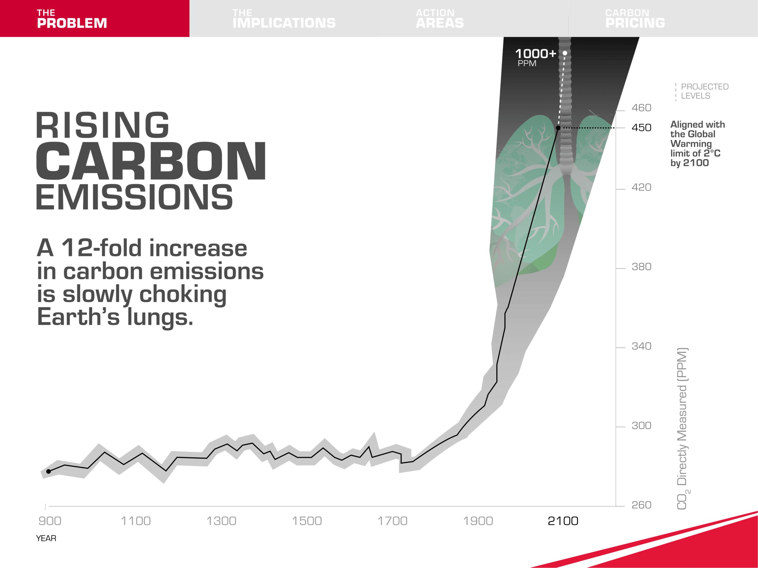 Mahindra Carbon Primer_9_6-05.png