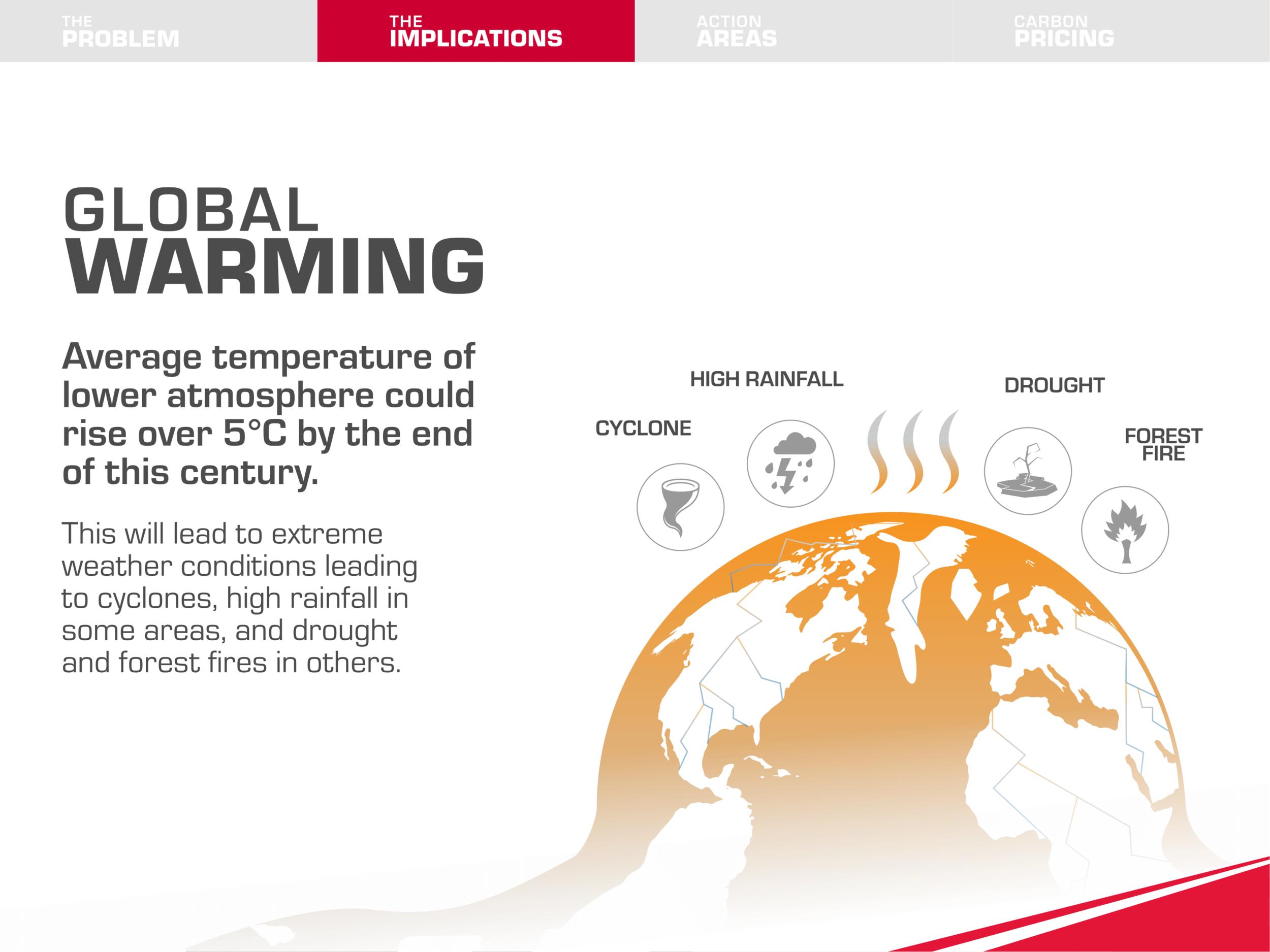 Mahindra Carbon Primer_9_6-08.png