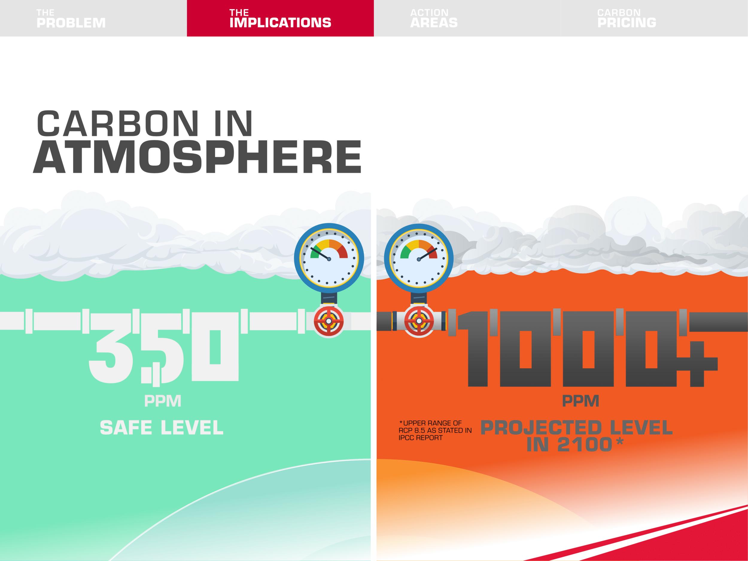 Mahindra Carbon Primer_9_6-07.png