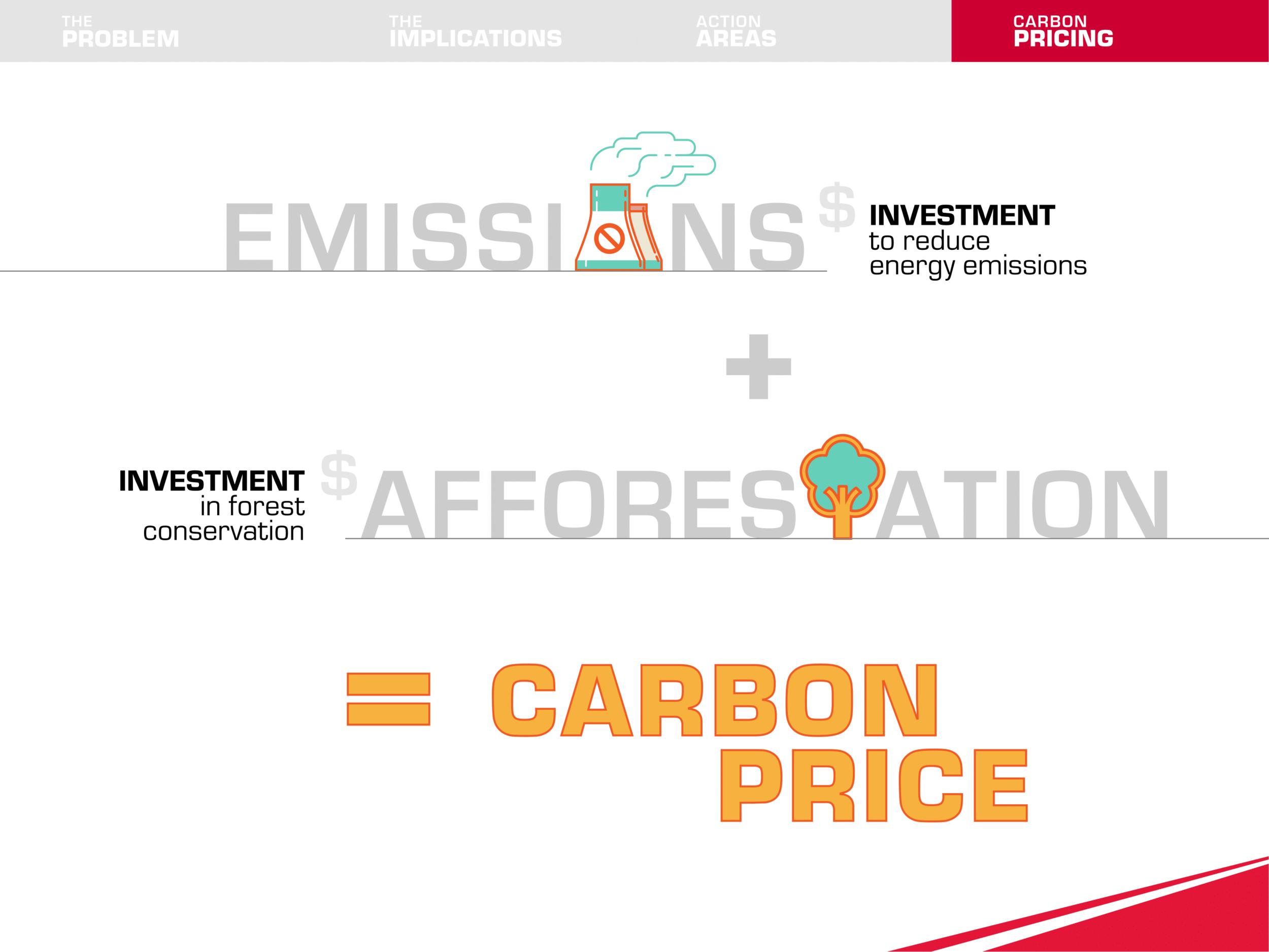 Mahindra Carbon Primer_9_6-24.png