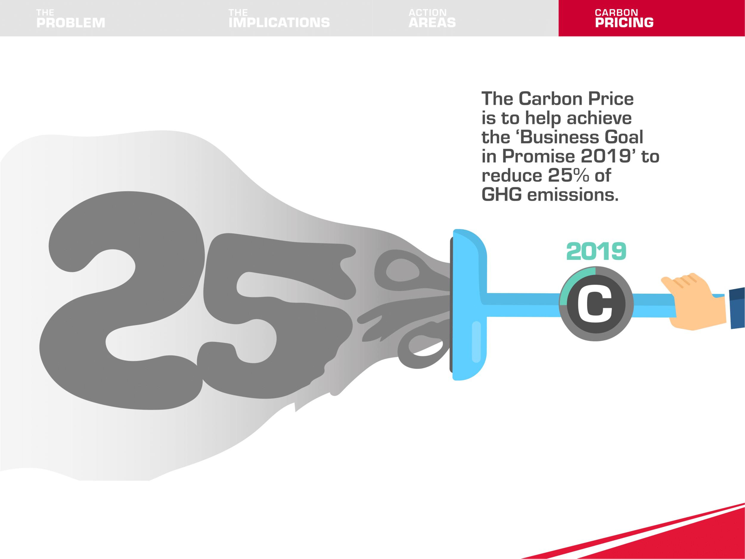 Mahindra Carbon Primer_9_6-30.png