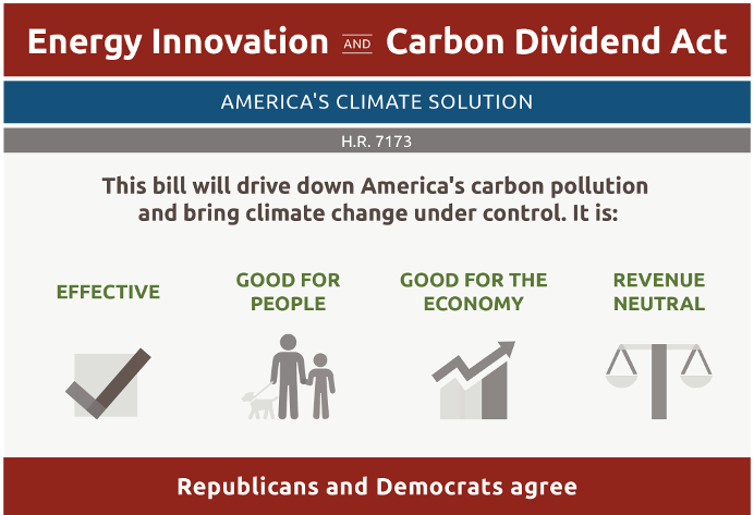 Source:  Citizens' Climate Lobby.