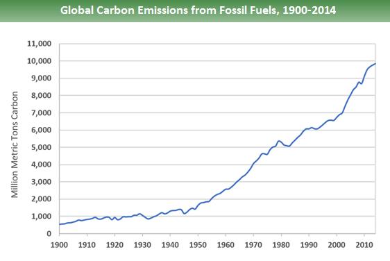 Image: US Environmental Protection Agency