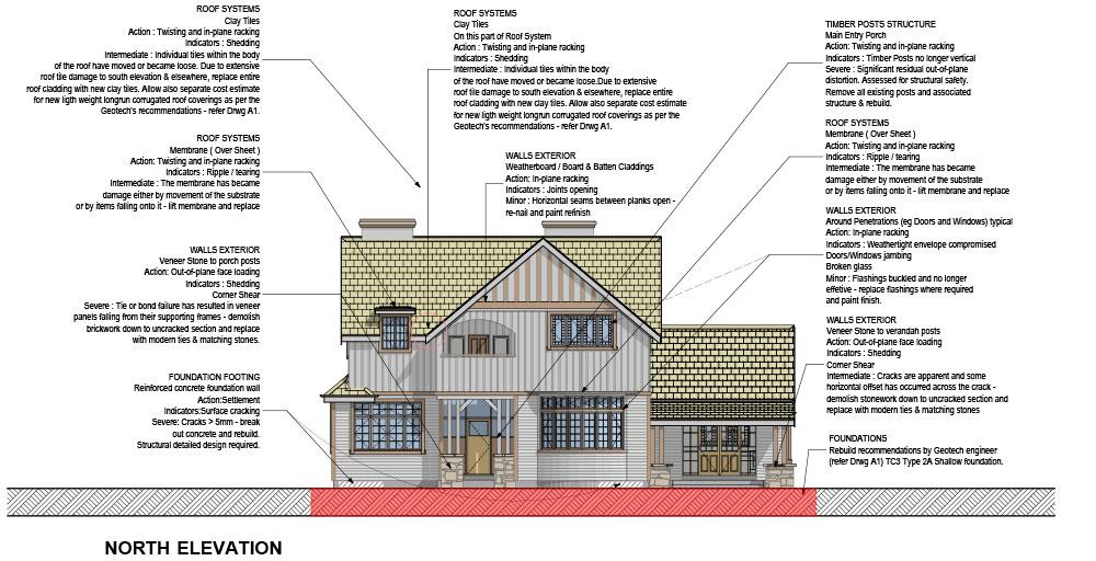 Reidie house plans