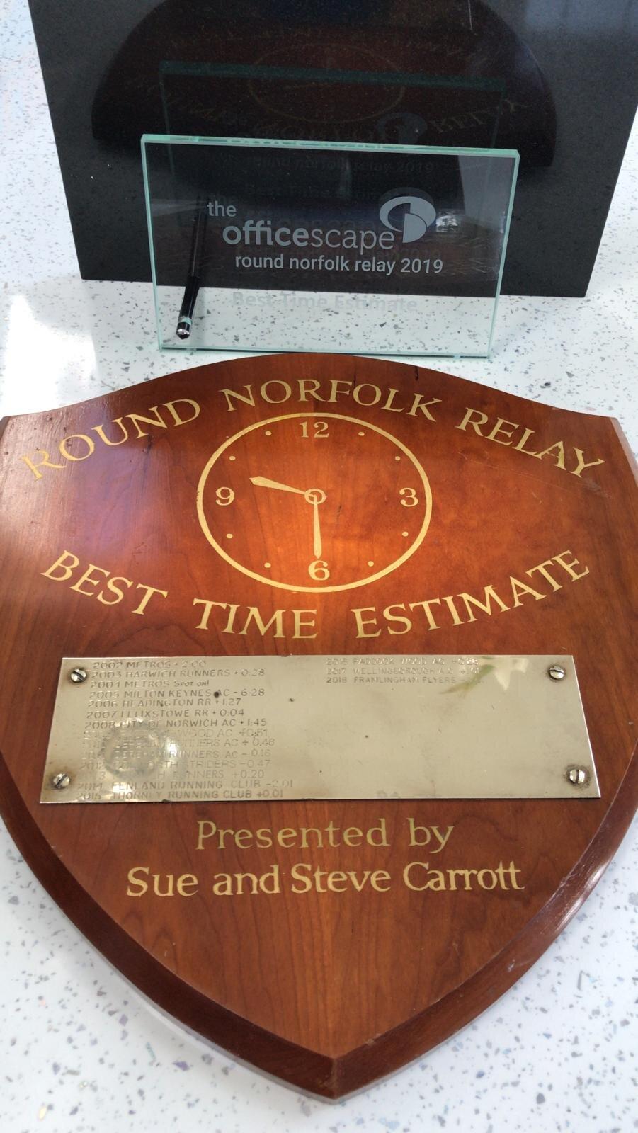 RNR 2019 best time estimate.JPG