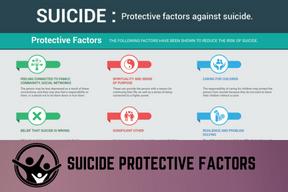 protective factors button.png