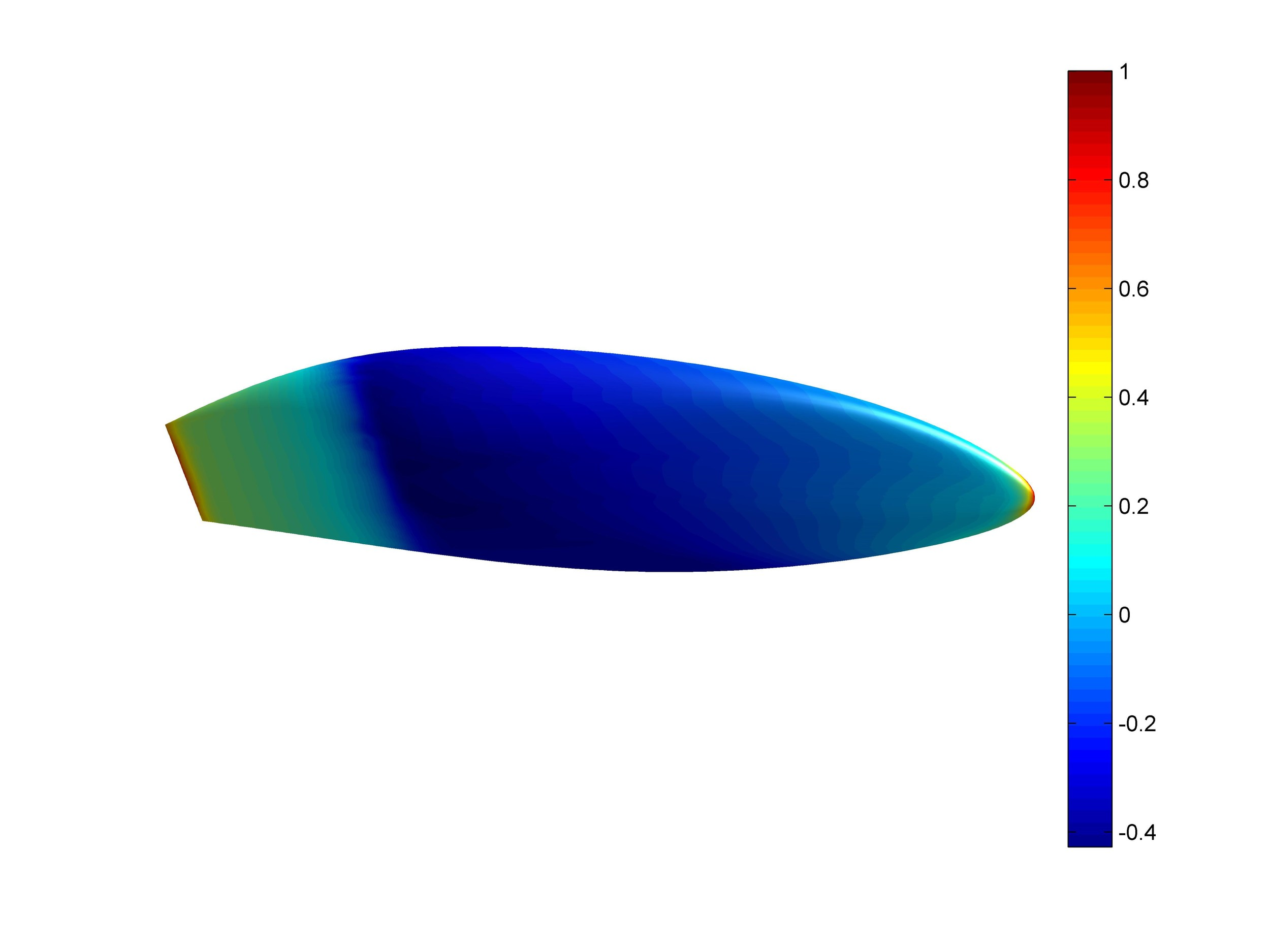 Ideal pressure distribution over Eta seen projected on the original geometry of iteration 1. The optimizer modifies the shape of the vehicle to try and match this pressure distribution.
