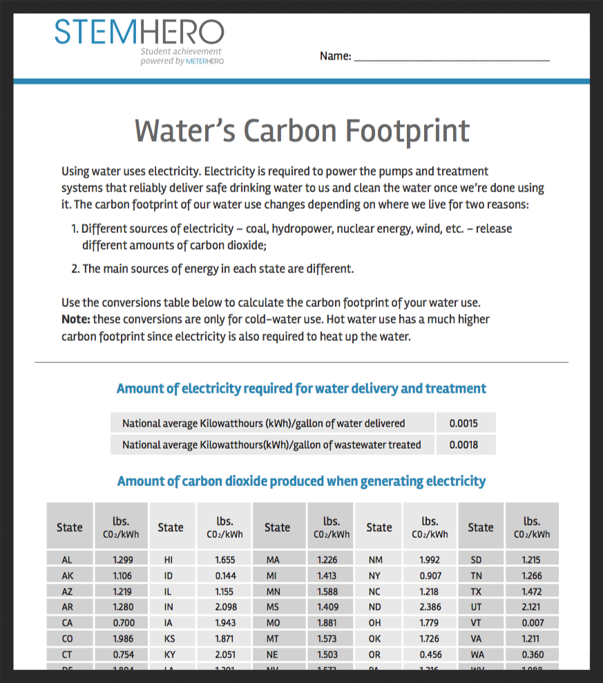 Handout/activity: Water's Carbon Footprint by state