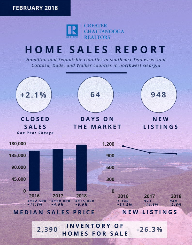 home sales report february 2018.png