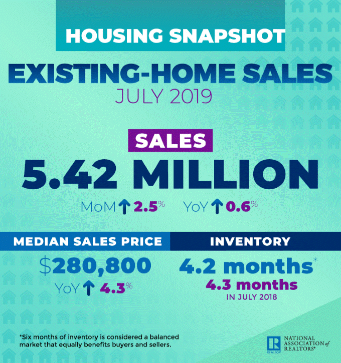 National housing snapshot July2019.png