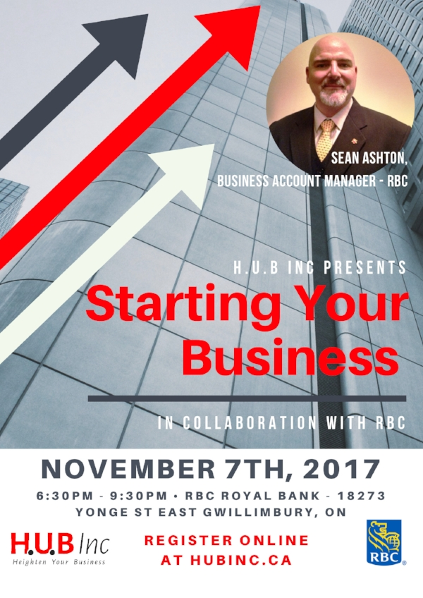 Starting Your Business- First Session.jpg