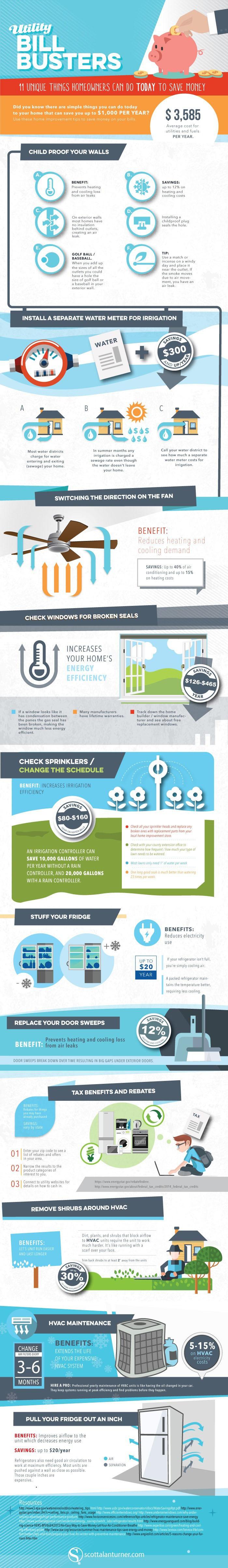 Home ownership savings