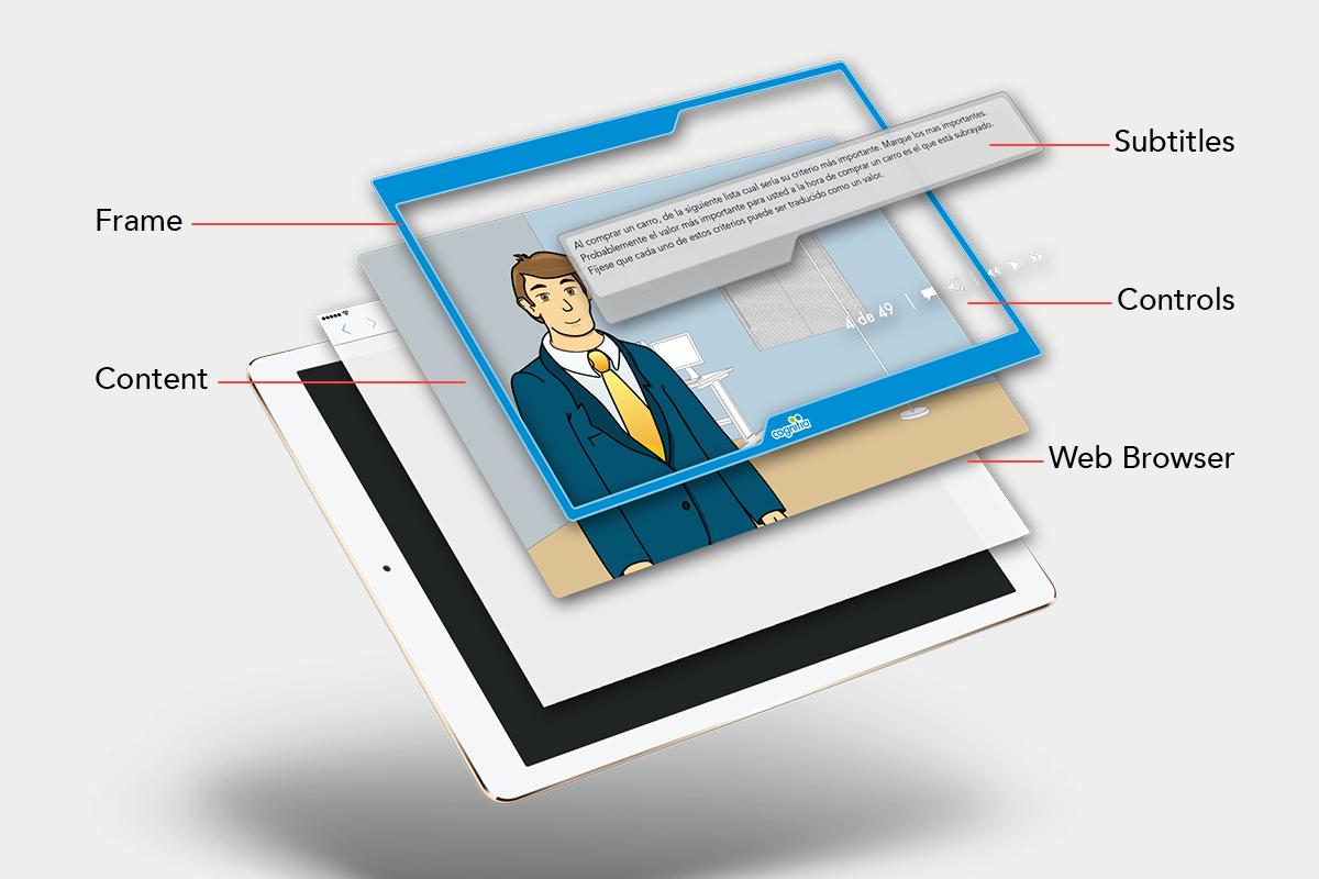 Instructional Design - Cognitia3.jpg